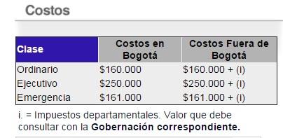 Precios del pasaporte colombiano