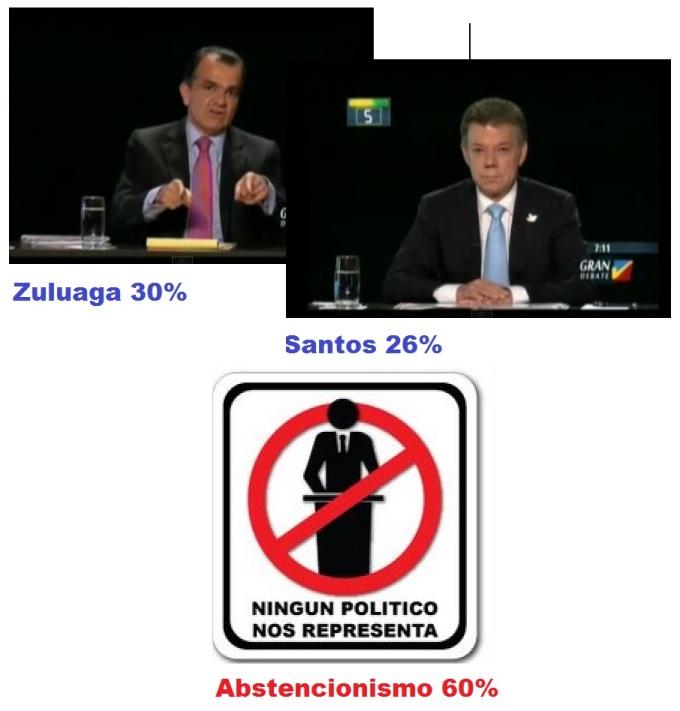 Abstencionismo en Colombia