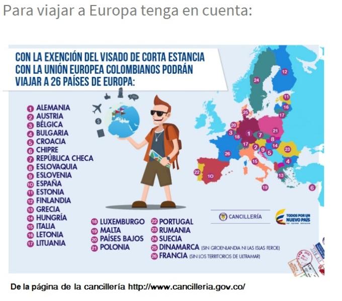 Cancilleria sobre visa europea